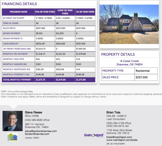 Chart gives financing options to purchase 8 Cedar Creek, Shawnee, OK 74804